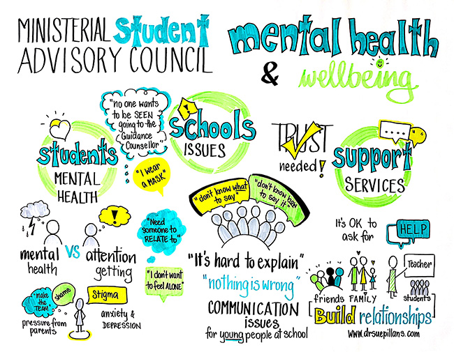 Key messages and ideas from Advisory Council members about mental health and wellbeing.
